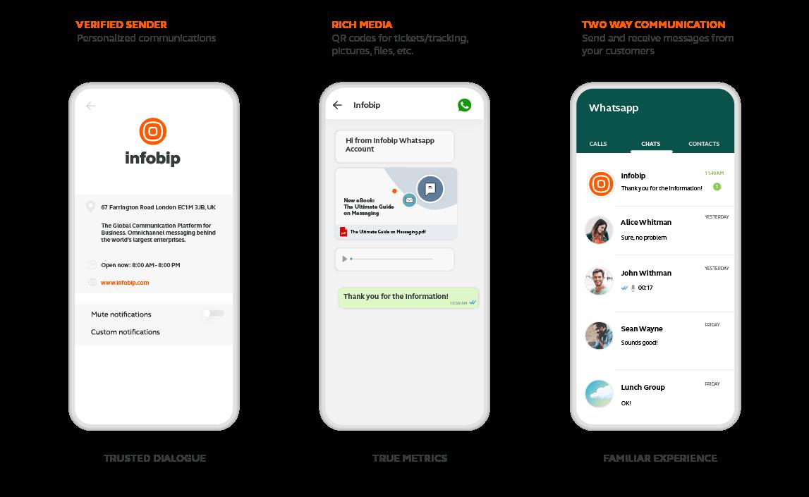 Example of WhatsApp Business API