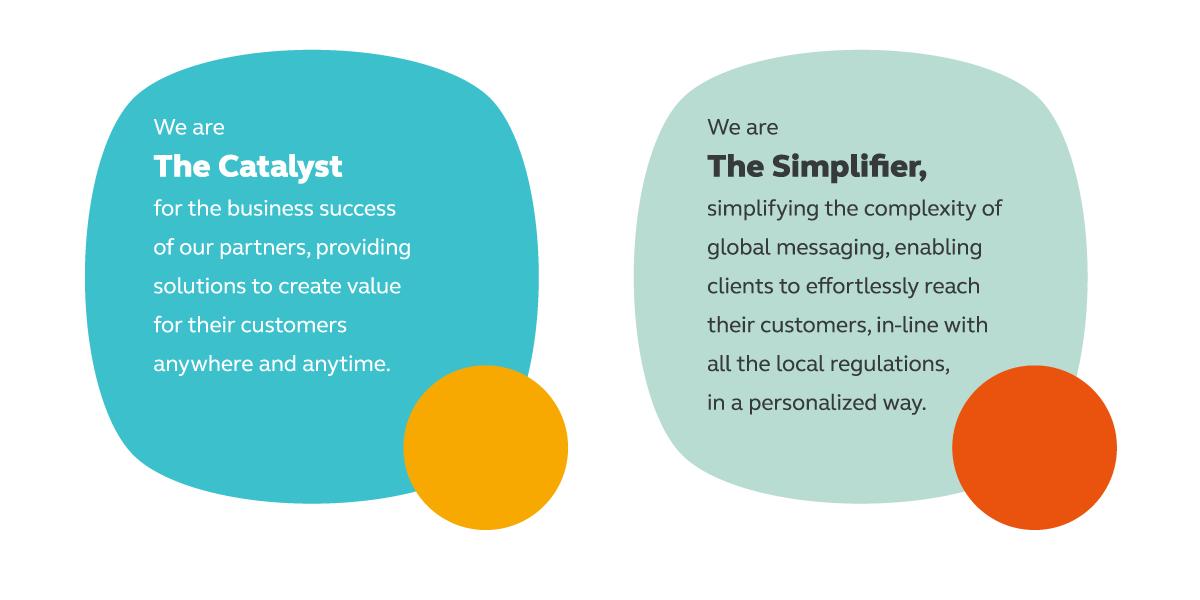 catalyst-simplifier