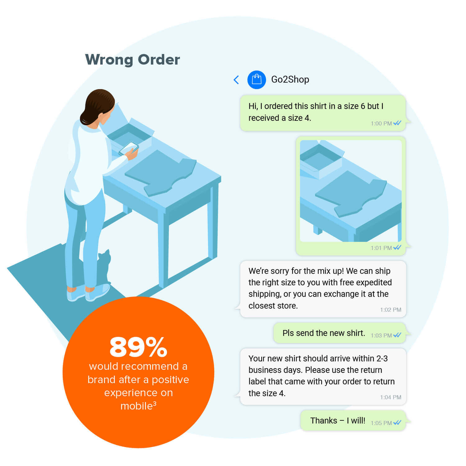 how_to_handle_wrong_deliveries_with_WhatsApp_for_Business