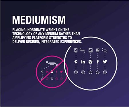 mediumism