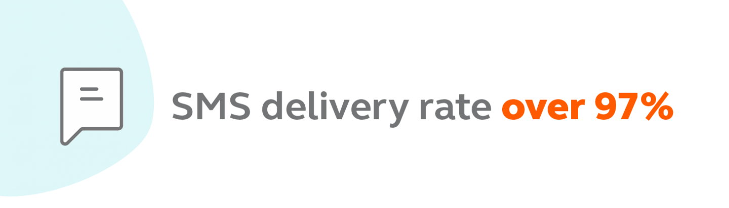 SMS delivery rate for Yousign from Infobip was over 97%
