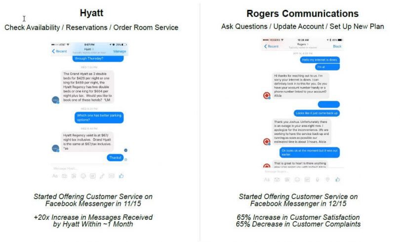 Omni channel communications hyatt rogers
