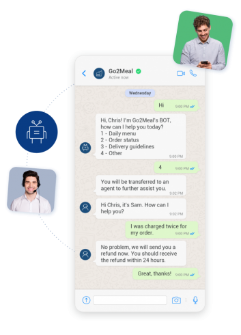 Illustration of how a cloud based contact center can seamlessly transfer customers to live agents for more complex queries
