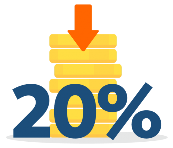 reduced costs by 20%