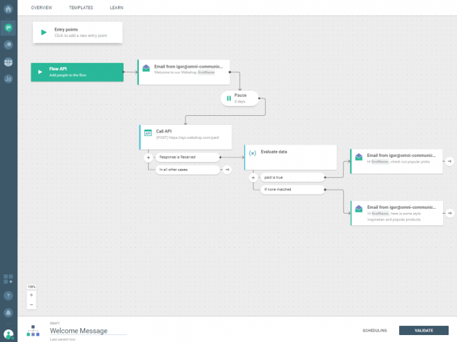 Illustration of an upsell marketing flow that uses a call API to generate relevant welcome messages