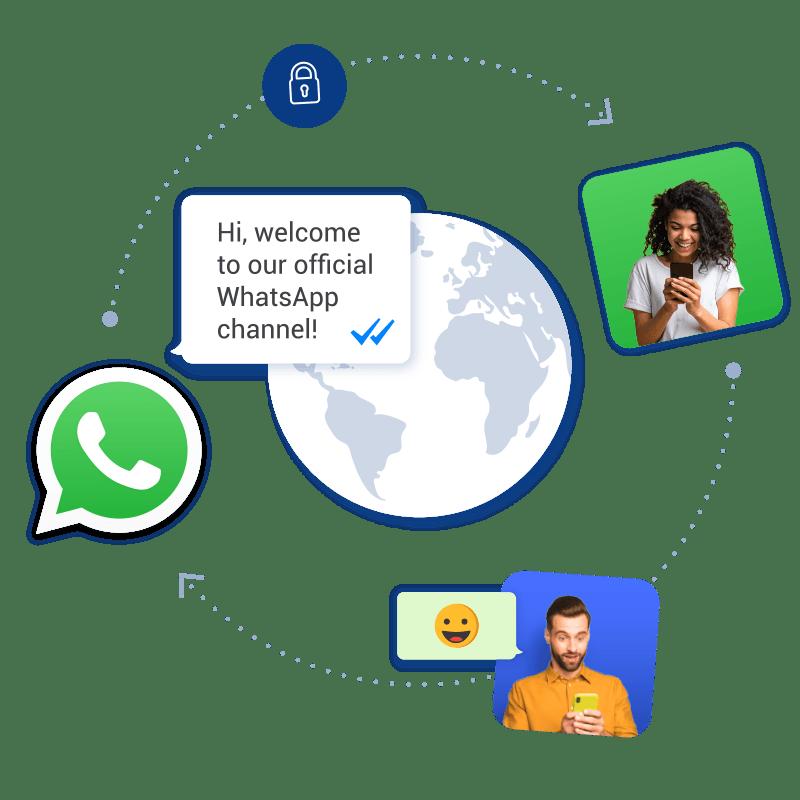 Whatsapp Business Infobip