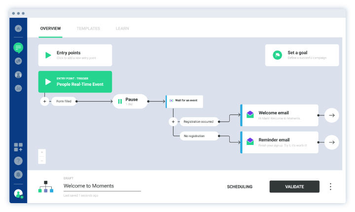 Example of an automated customer messaging flow