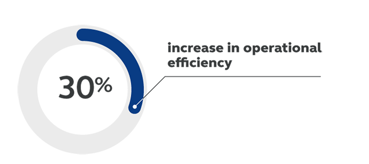 image representing a 30% increase in operational efficiency